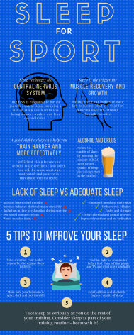 Infographic about the links between sleep, injury and athletic performance